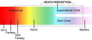 Genre_spectrum